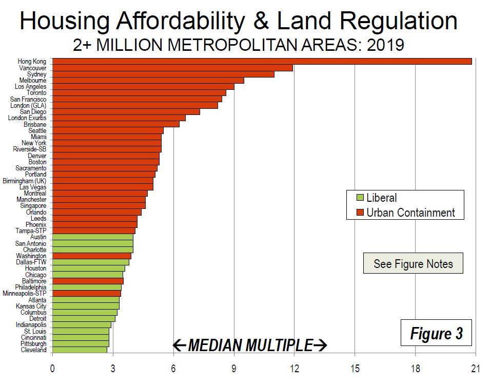 https://digitalfinanceanalytics.com/blog/wp-content/uploads/2020/01/Demo-Housing-Afford.jpg